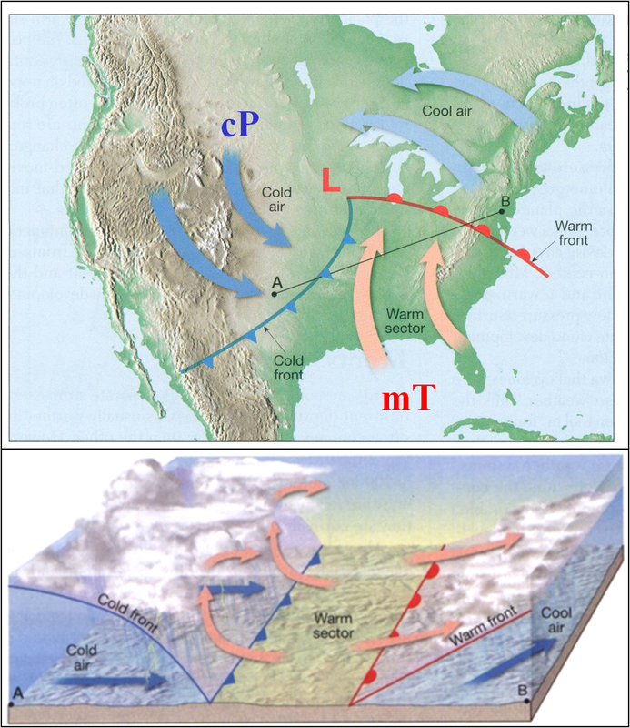 Weather Regents Earth Science - Air masses map of us